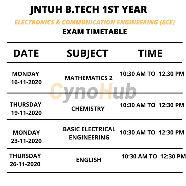 electronics & communication Engineering ece timetable
