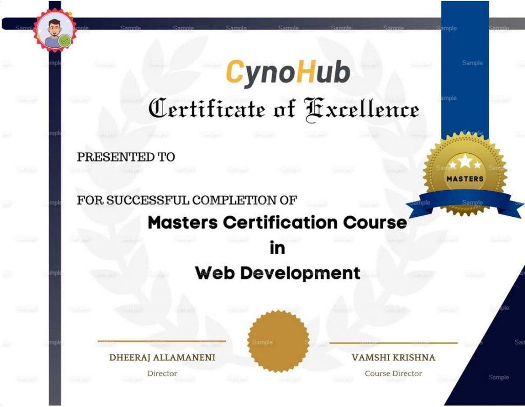 CynoHub HTML Certificate